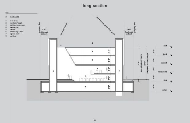 church_jpeg_section